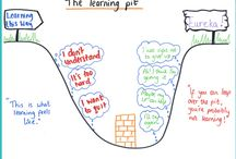 James Nottingham's Learning Challenge / A collection of examples of The Learning Pit concept.  James Nottingham created the Learning Challenge as a way to promote and enhance challenge and inquiry.   James was inspired by the work of Butler & Edwards to create the Learning Challenge model that can be found on p185 of Challenging Learning (2010).    The Learning Challenge model has now been used in many classrooms around the world. Challenging Learning by James Nottingham is available on www.challenginglearning.com