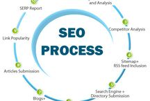 SEO Course / Search Engine optimization is a way of finding your business at the top of the search engines for relevant keywords.
