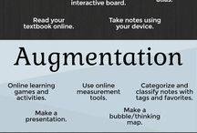 SAMR Model of learning