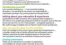 CV cover letters work tips