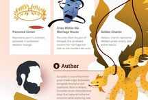Svetova Literatura