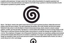 Symbols and moon