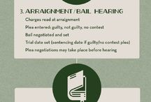Interesting Legal Pins / This board contains interesting legal pins we have found on Pinterest.