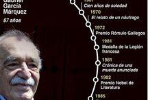 Escritores Hispanoamericanos