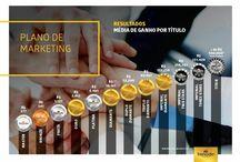 Planos de Marketing Hinode