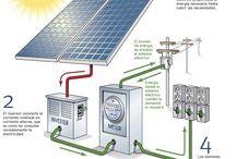 Fotovoltaica y todo lo relacionado