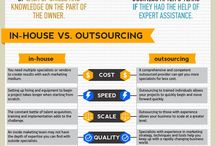Outsourcing MK