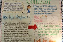 Reading- Compare & contrast / by Brittany Hauppa