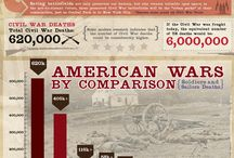 History Infographics / by World Treasures