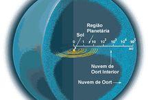 Уроки астрономии