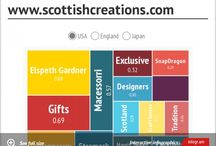 Who We Are Now / Scottish Creations has come a long way - unique and exclusive gifts to suit all your occasions.