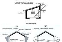 Integrated Tech Cabin Design Ideas