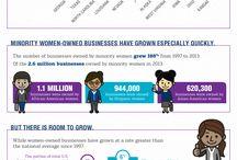 Women Owned Business / by Erin Kelley