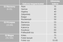 Glikémiás indexek