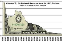 Wall Street Charts / by Steve Cosner