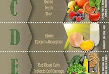 Health Food - Nutrition