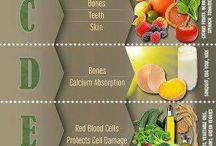 Health Food - Nutrition