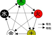 Acupunture / Acupuntura auricular;  sistêmica;  koryo sooji;  reiki;  shiatsu, do-in; five elements; moxabustão; ventosa;