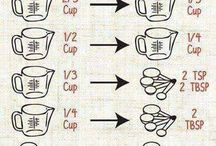 Cup measurement