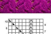 Vzory pletení