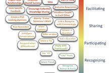 Social Media Marketing / by Brandy Culbertson