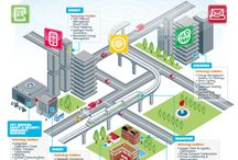 Design: visual mapping / Clever re-imaginings of urban landscapes / by Jess Ede