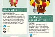 Infographics Religion