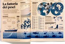 Editorial Infographics / Data