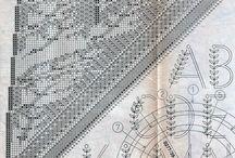 Kunststrickdecken