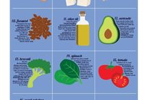A lil' bit of knowledge. Facts about food