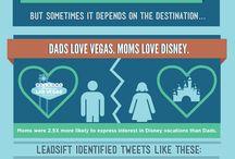 Tourism and Socialmedia
