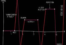 PLL Graphs