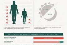 Health facts and myths
