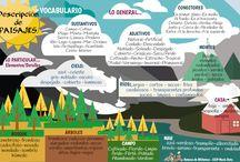 descripción paisajes