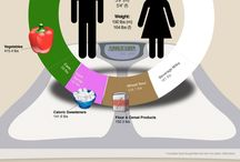 Infographics - Health / by Mark Nicholson