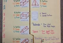 2nd grade math ideas