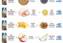 Healthy Snacks / by Dayna Kidd