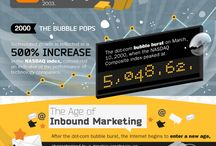 Marketing Infographics and facts