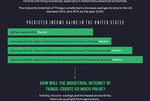 Internet of EveryThing / IOT / IOE