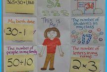Maths month