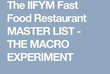 Restaurant Calorie List