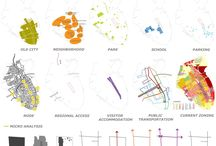 Urban Planning - Site Analysis