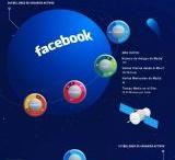 Social Media Marketing / by Victor Manuel