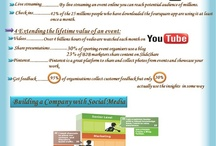 SEO Gurgaon / Social Media Optimization (SMO) is a process of getting more traffic or attention through social media sites.