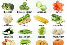 aneka sayuran