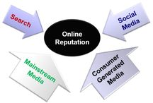 ORM service in Bhubaneswar / Your SEO Services is an online reputation management firm that helps you manage your online reputation and identity. http://www.yourseoservices.com/orm_services.php