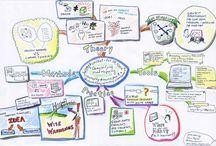 School - Mindmapping