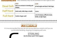 Jewelry Info, equipment,