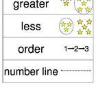 Math Vocabulary / by Callie White