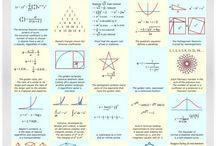 Todo Matemáticas